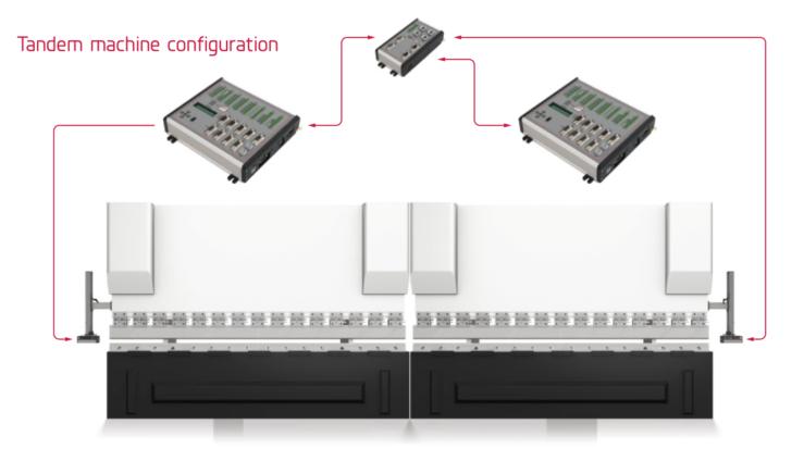 Tandem machine configuration