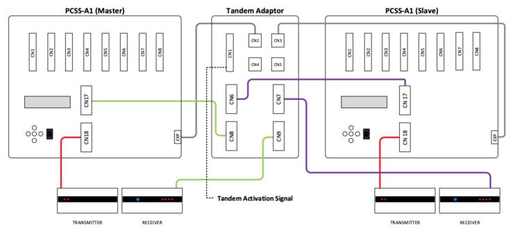 Tandem Adaptor schematic